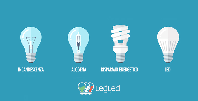 Differenza Tra Luce Led E Alogena.Lampadine A Led O A Risparmio Energetico Le Differenze Per